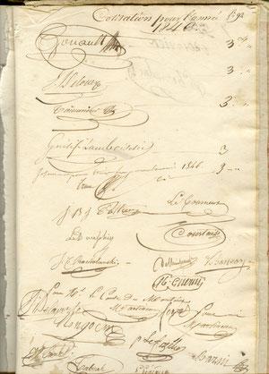 signatures des membres fondateurs du Comice