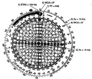 Figura 13.19 - Determinazione della TC - (terzo passaggio)