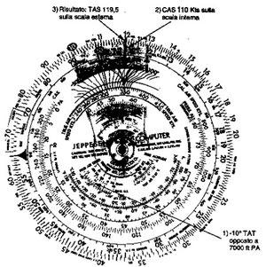 Figura 13.9 - Calcolo della TAS in Pianificazione