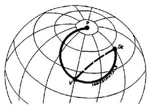 Figura 9.13 - Linea Isoazimutale con uno dei due radfiofari al Polo