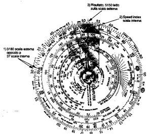 Figura 13.3 - Divisione