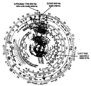Figura 13.10 - Calcolo della TAS in Pianificazione