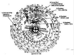 Figura 13.12 - Calcolo della TAS in Volo