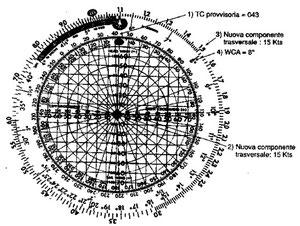 Figura 13.18 - Determinazione della TC (secondo passaggio)