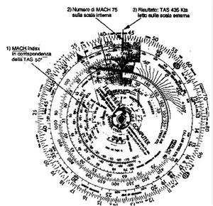 Figura 13.11 - Calcolo della TAS in Pianificazione