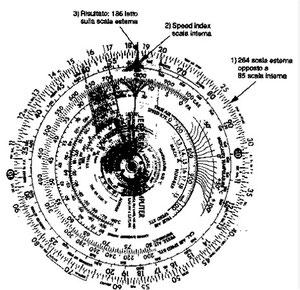 Figura13.6 - Determinazione della Ground Speed