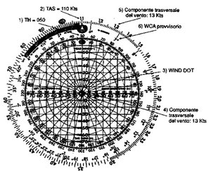 Figura 13.17 - Determinazione della TC (primo passaggio)