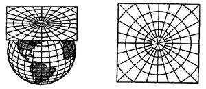 Figura 9.23 - Proiezione Gnomonica Polare
