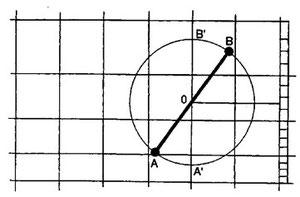 Figura 9.5 - Misurazione delle distanze sulla Carta di Mercatore