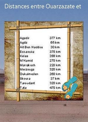 Distances Ouarzazate et villes du Maroc