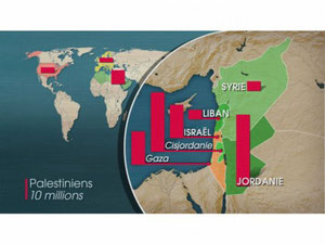 Dessous des cartes, Diaspora palestinienne (12/12/2007, DR).