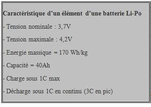 batterie Li-Po