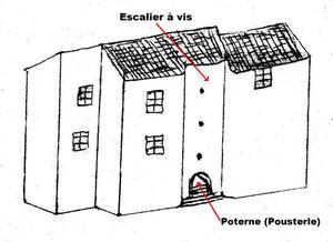 Edmond PEYRARD - Le chateau  -  coté interieur