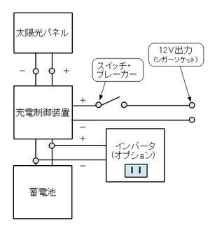 配線図(概略)
