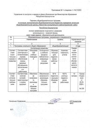 Приложение лицензии