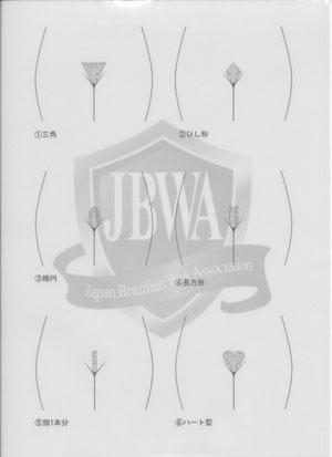 JBWAのデザインパターン例