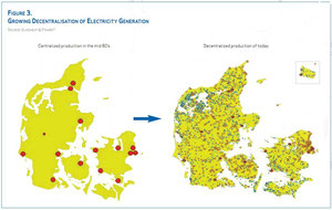 IEA調査レポート「CHP/DHC Country Scorecard:Denmark」より (クリックで拡大します)