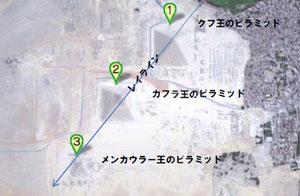古代の遺跡は大地の磁場エネルギー線に沿って直線的に並ぶよう建造されている