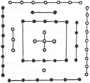 Le Ho t'ou des Song figure [au moyen des ronds blancs (yang) ou noirs (yin) selon qu'ils sont impairs ou pairs] les dix premiers nombres disposés en croisée avec, au centre, 5 et 10.