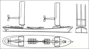Abbildung 4: Schiff mit zwei mal drei Metallsegeln (aus [1])