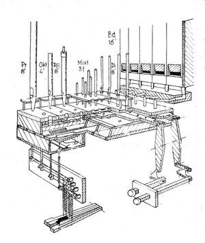 Schemat traktury mechanicznej organów   występujących w zabytkowych instrumentach