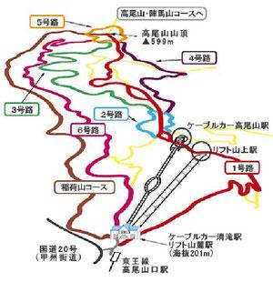 高尾山散策路MAP