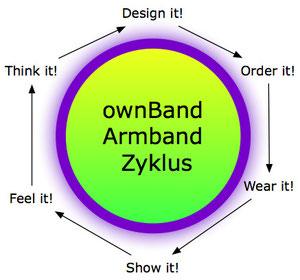 ownBand Silikon Armband Zyklus