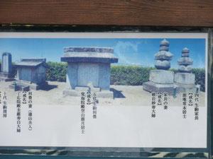 生駒年豊の家形の墓
