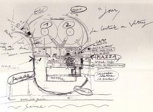 Olivier Agid : Plan....