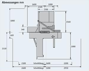 Formatkreissäge Typ 690
