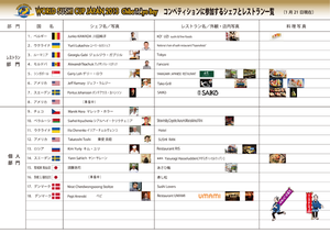 sushi event participants around the world