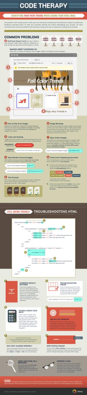16 conseils pour déboguer vos emails HTML