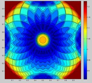 Problème de scattering. Collaboration F. Salvarani