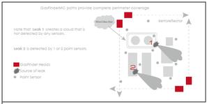 プロセスユニットにおけるTDLASレーザーガス分析計による漏洩監視