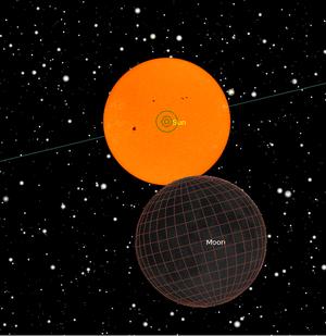 Máxima fase del eclipse desde León. Imagen generada con The Sky 6 para una latitud de 42º N y una longitud de 5º W.