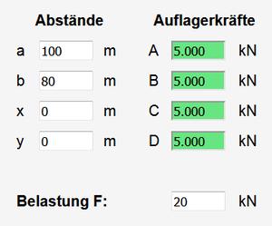 Screenshot des ausgefüllten Rechners für Eigengewicht