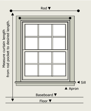 How To Measuring curtains adelaide - Affordable blinds curtains ...