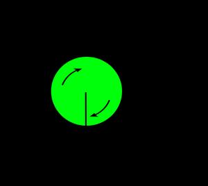 Abbildung 2: Magnus-Effekt, auf  einen drehenden Körper  (Quelle Bartosz Kosiorek, Wikipedia)