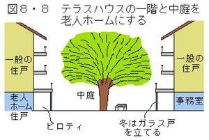 一階と中庭を老人ホームにする例(p443)