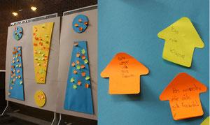 Wunschplakat -zum Schulwechsel schrieben die Neulinge ihre Wünsche und Hoffnungen auf