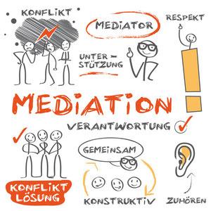 Mediation Würzburg