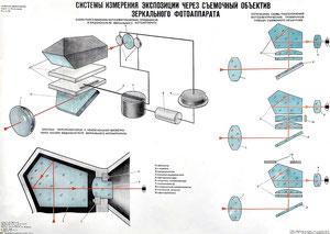 Принципиальная схема встроенного экспонометра