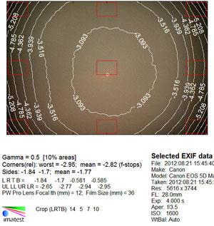 Виньетирование 28 мм, f/3.5