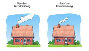 Wärmedämmung: Verfahren Kerndäm