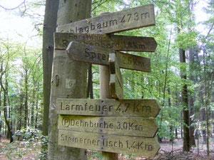 """Wegweiser am """"Schlagbaum"""""""
