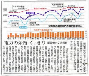 中日新聞7月1日