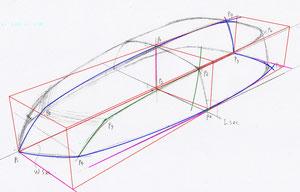 図4)3DGでのボックス会わせ