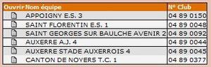 Division1, poule B