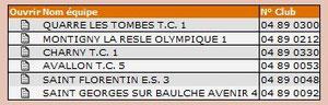Division 4, poule D