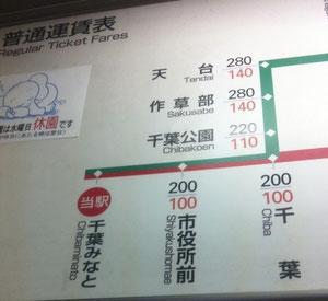 東京入国管理局千葉